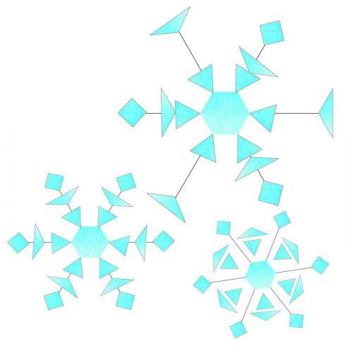 Hvordan ser dit unikke snefnug ud en symmetrier undersøgelse af iskrystallers unikke konstruktion